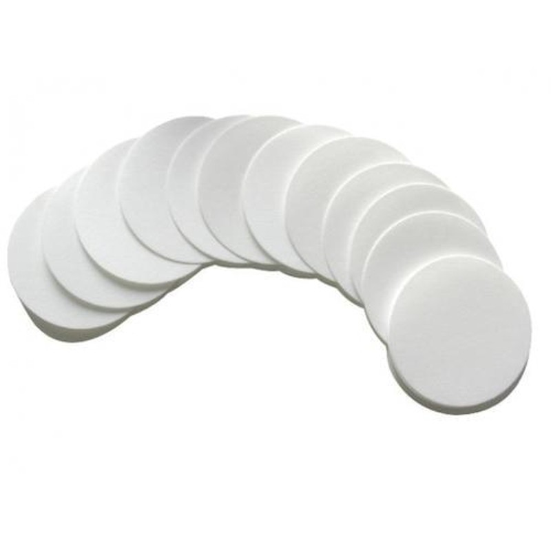 Filters for CO Meter